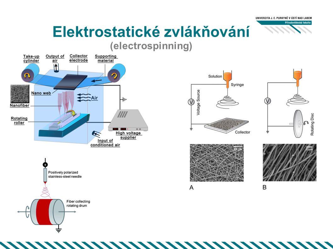 Elektrostatické zvlákňování (electrospinning)