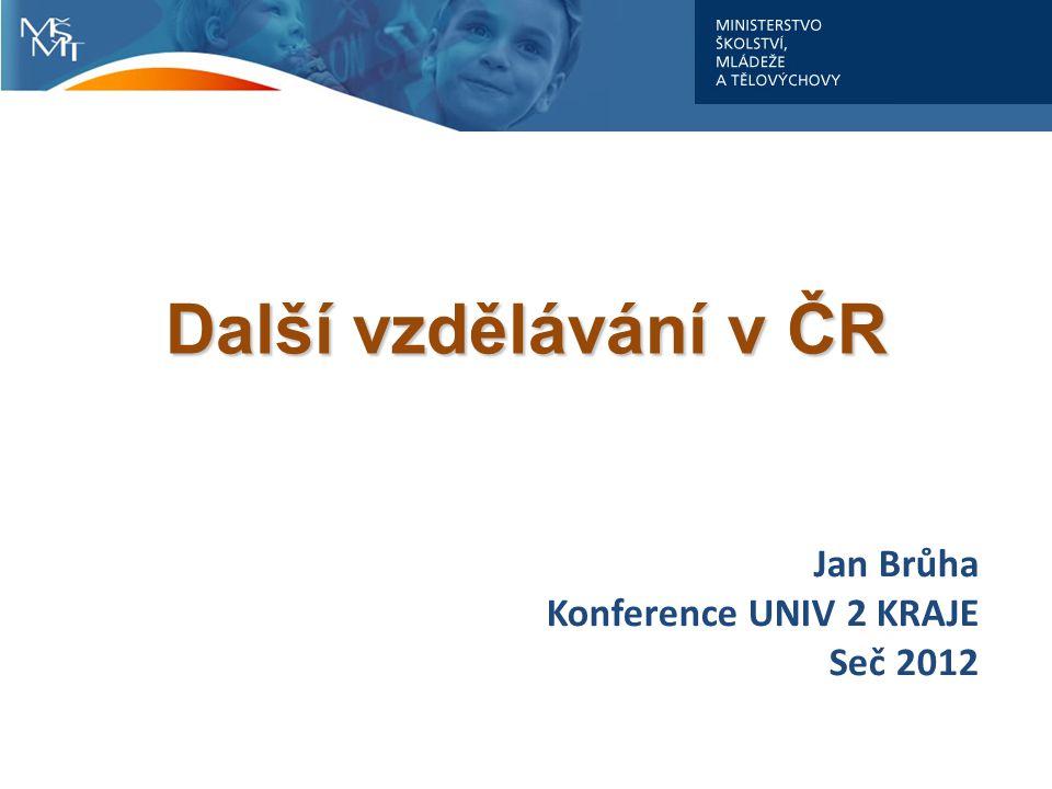Jan Brůha Konference UNIV 2 KRAJE Seč 2012 Další vzdělávání v ČR
