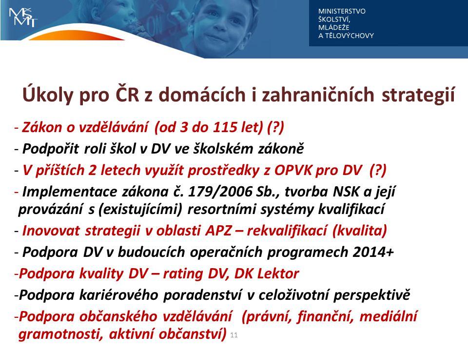 Úkoly pro ČR z domácích i zahraničních strategií - Zákon o vzdělávání (od 3 do 115 let) ( ) - Podpořit roli škol v DV ve školském zákoně - V příštích 2 letech využít prostředky z OPVK pro DV ( ) - Implementace zákona č.