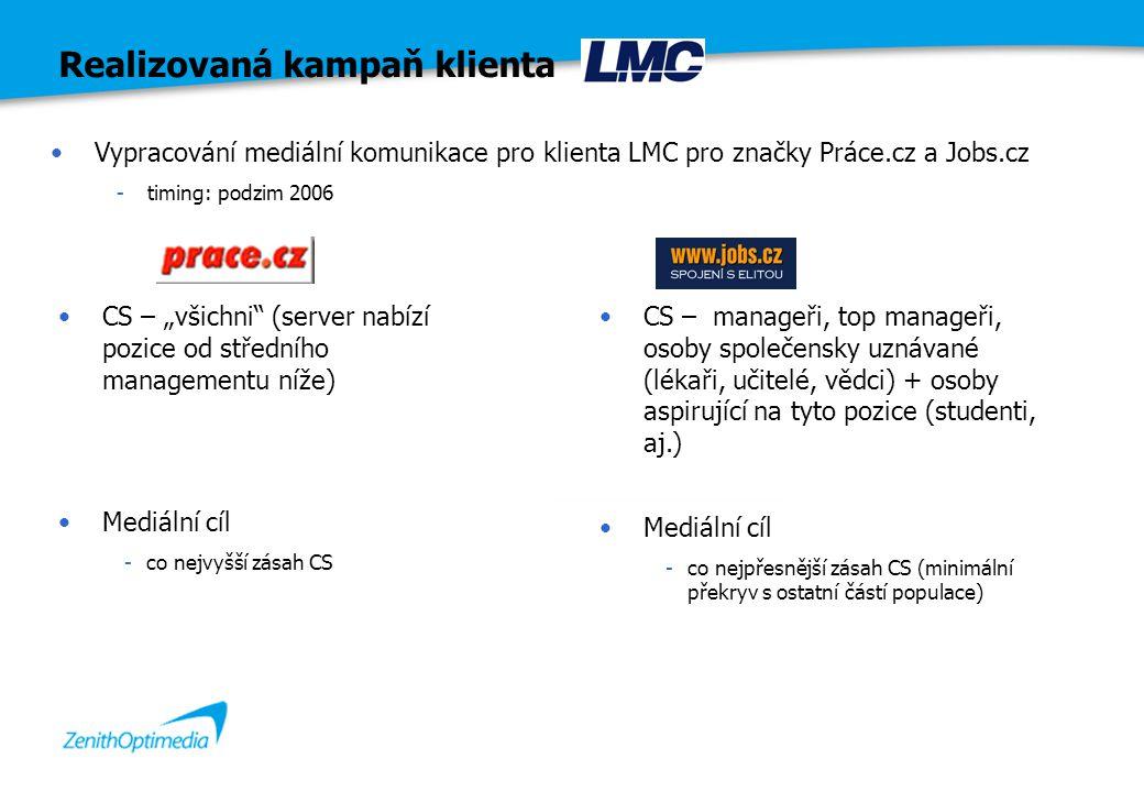 """Realizovaná kampaň klienta Vypracování mediální komunikace pro klienta LMC pro značky Práce.cz a Jobs.cz -timing: podzim 2006 CS – """"všichni"""" (server n"""