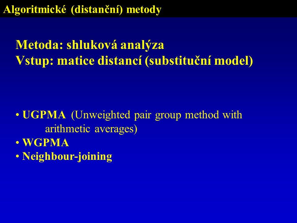 Algoritmické (distanční) metody Metoda: shluková analýza Vstup: matice distancí (substituční model) UGPMA (Unweighted pair group method with arithmetic averages) WGPMA Neighbour-joining