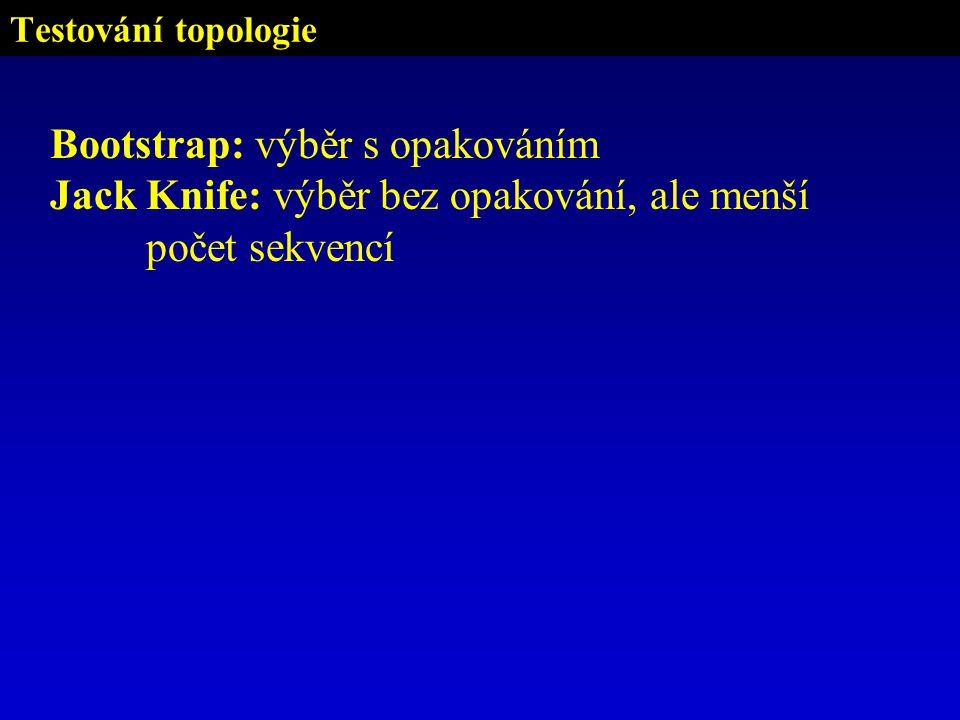 Testování topologie Bootstrap: výběr s opakováním Jack Knife: výběr bez opakování, ale menší počet sekvencí