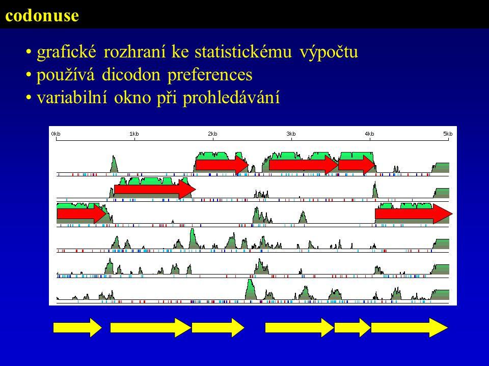 codonuse grafické rozhraní ke statistickému výpočtu používá dicodon preferences variabilní okno při prohledávání
