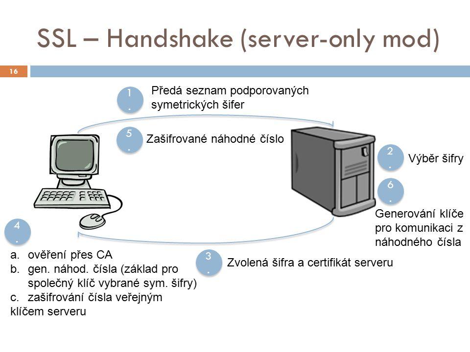 SSL – Handshake (server-only mod) 16 Předá seznam podporovaných symetrických šifer Zvolená šifra a certifikát serveru 1.1. 1.1. 3.3. 3.3. 5.5. 5.5. 2.