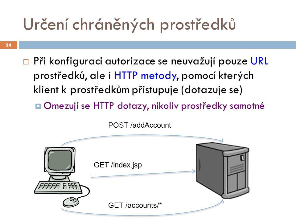 Určení chráněných prostředků  Při konfiguraci autorizace se neuvažují pouze URL prostředků, ale i HTTP metody, pomocí kterých klient k prostředkům př