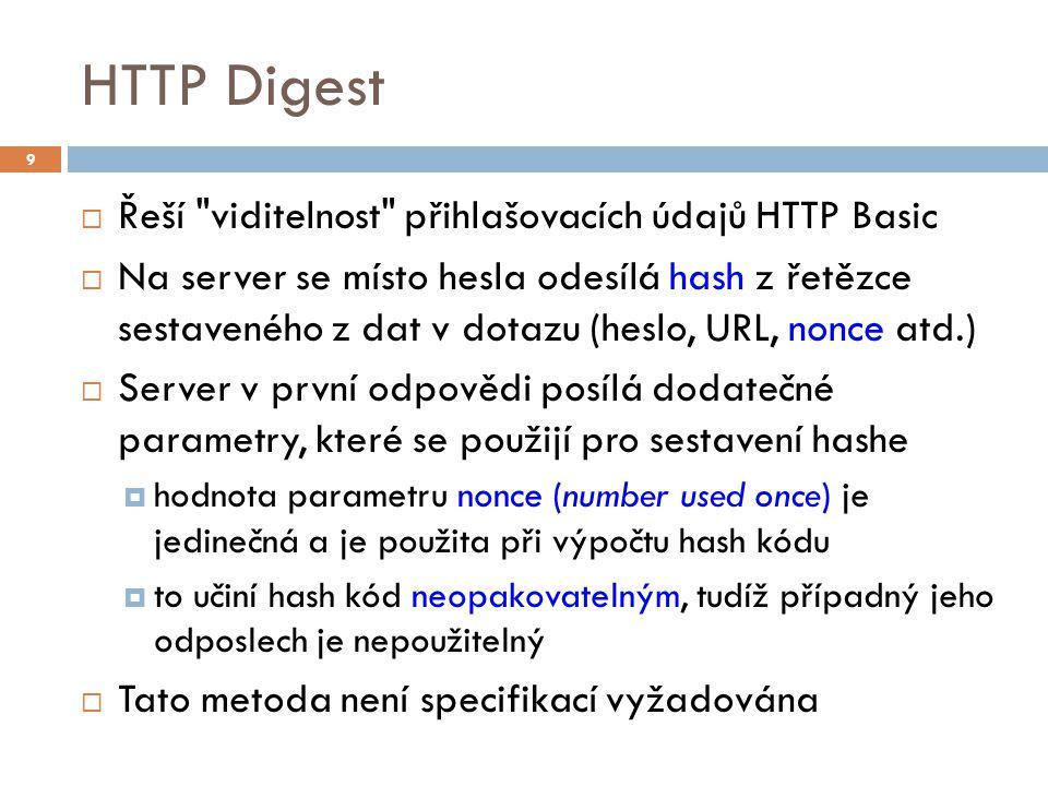 HTTP Digest  Řeší