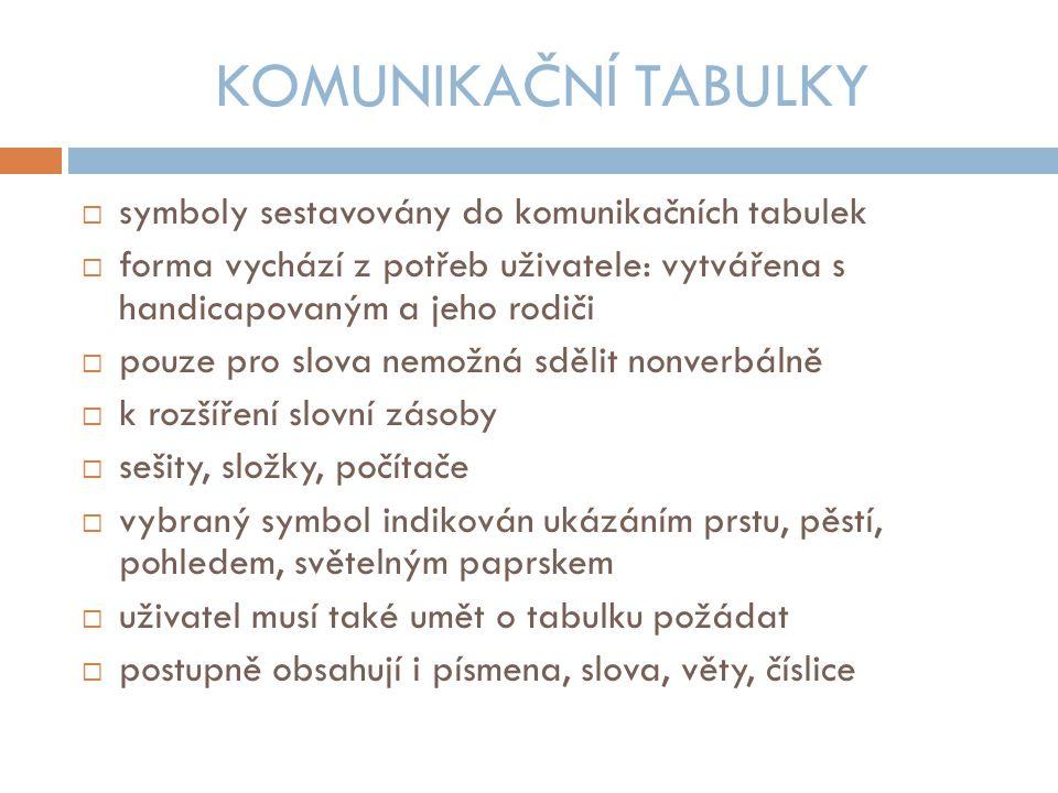 KOMUNIKAČNÍ TABULKY  symboly sestavovány do komunikačních tabulek  forma vychází z potřeb uživatele: vytvářena s handicapovaným a jeho rodiči  pouze pro slova nemožná sdělit nonverbálně  k rozšíření slovní zásoby  sešity, složky, počítače  vybraný symbol indikován ukázáním prstu, pěstí, pohledem, světelným paprskem  uživatel musí také umět o tabulku požádat  postupně obsahují i písmena, slova, věty, číslice