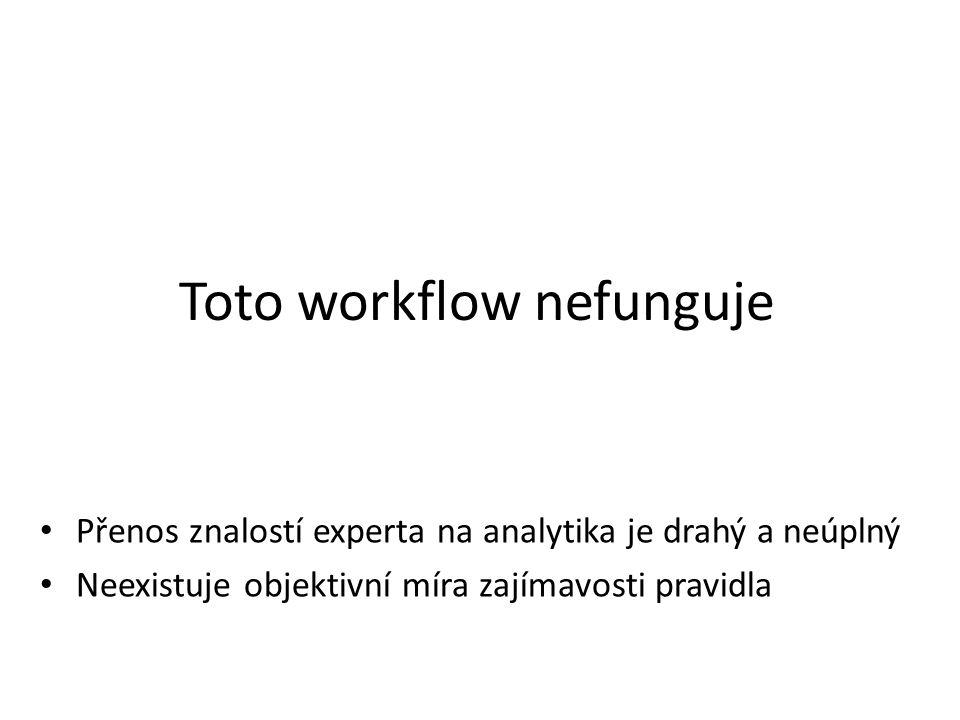 Toto workflow nefunguje Přenos znalostí experta na analytika je drahý a neúplný Neexistuje objektivní míra zajímavosti pravidla