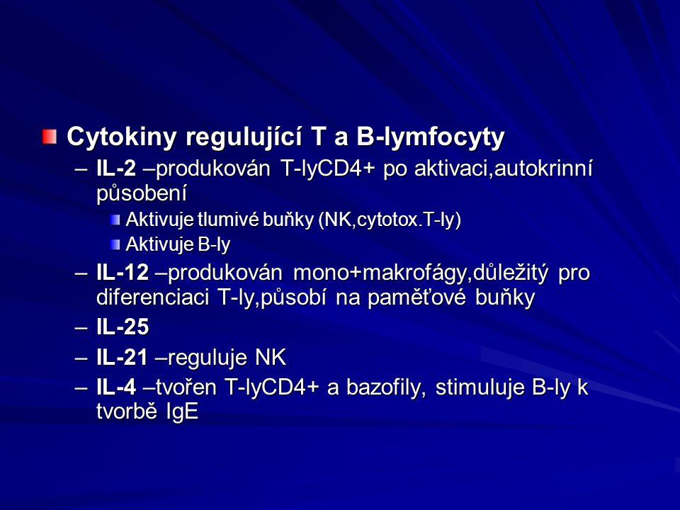 Cytokiny regulující T a B-lymfocyty –IL-2 –produkován T-lyCD4+ po aktivaci,autokrinní působení Aktivuje tlumivé buňky (NK,cytotox.T-ly) Aktivuje B-ly