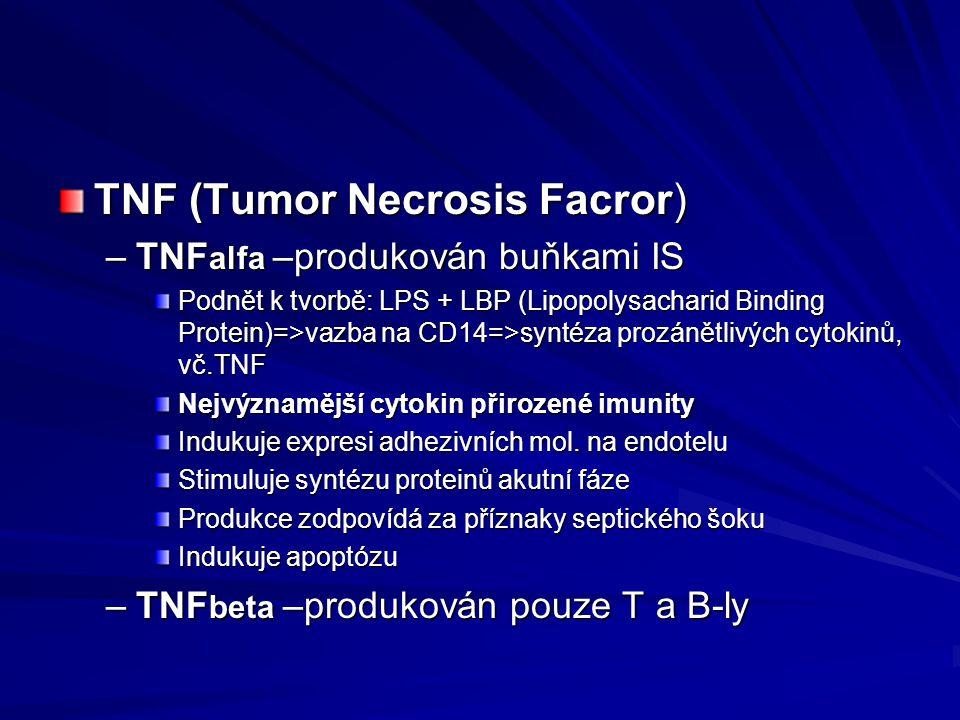 TNF (Tumor Necrosis Facror) –TNF alfa –produkován buňkami IS Podnět k tvorbě: LPS + LBP (Lipopolysacharid Binding Protein)=>vazba na CD14=>syntéza pro