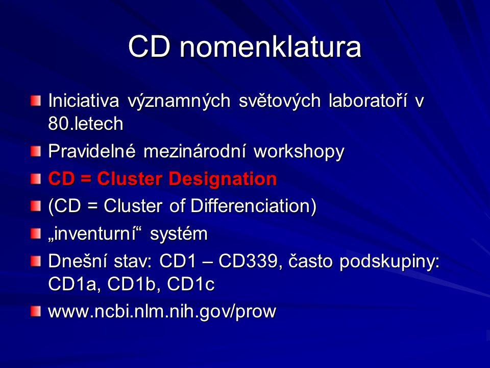 CD nomenklatura Iniciativa významných světových laboratoří v 80.letech Pravidelné mezinárodní workshopy CD = Cluster Designation (CD = Cluster of Diff