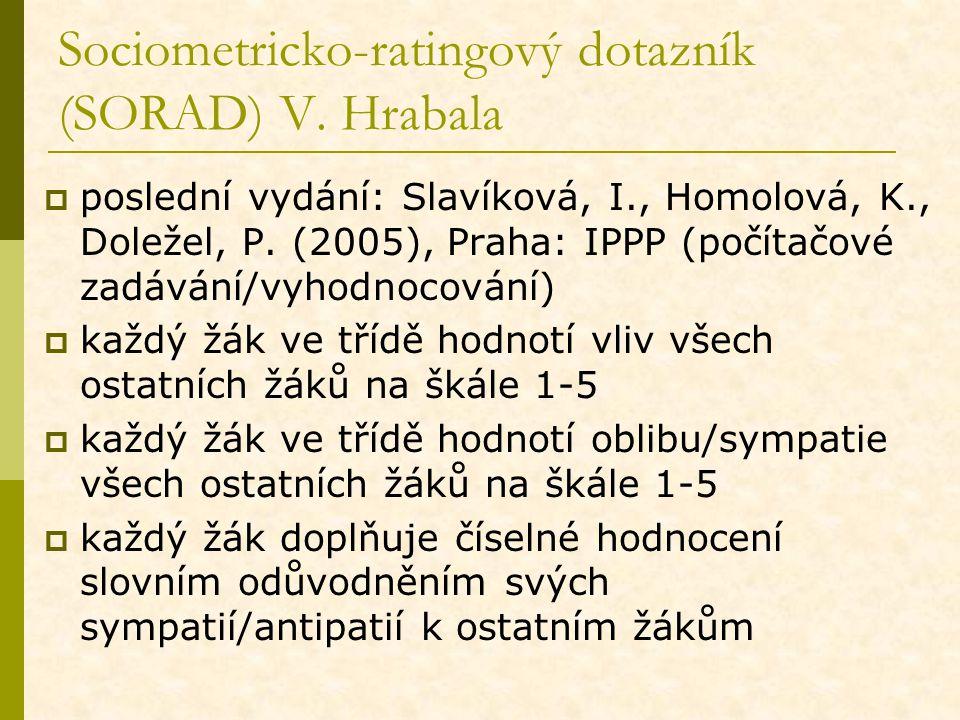Sociometricko-ratingový dotazník (SORAD) V. Hrabala  poslední vydání: Slavíková, I., Homolová, K., Doležel, P. (2005), Praha: IPPP (počítačové zadává