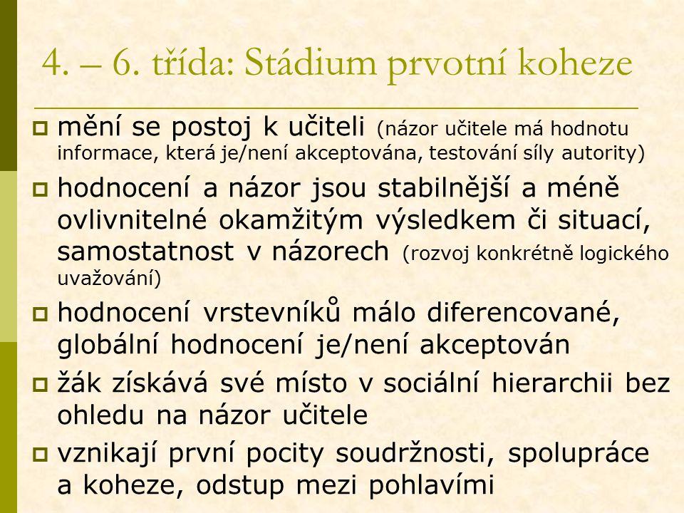 4. – 6. třída: Stádium prvotní koheze  mění se postoj k učiteli (názor učitele má hodnotu informace, která je/není akceptována, testování síly autori