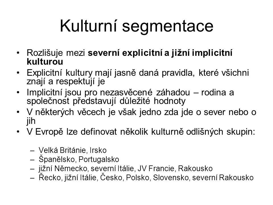 Kulturní segmentace Rozlišuje mezi severní explicitní a jižní implicitní kulturou Explicitní kultury mají jasně daná pravidla, které všichni znají a r