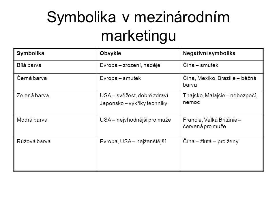 Symbolika v mezinárodním marketingu SymbolikaObvykleNegativní symbolika Bílá barvaEvropa – zrození, nadějeČína – smutek Černá barvaEvropa – smutekČína