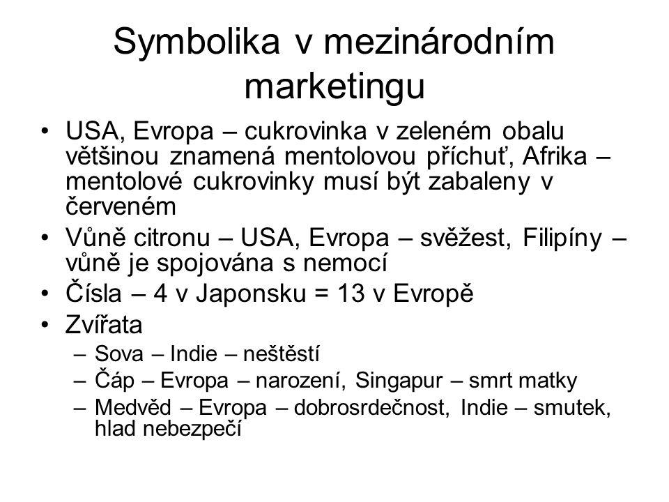 Symbolika v mezinárodním marketingu USA, Evropa – cukrovinka v zeleném obalu většinou znamená mentolovou příchuť, Afrika – mentolové cukrovinky musí b