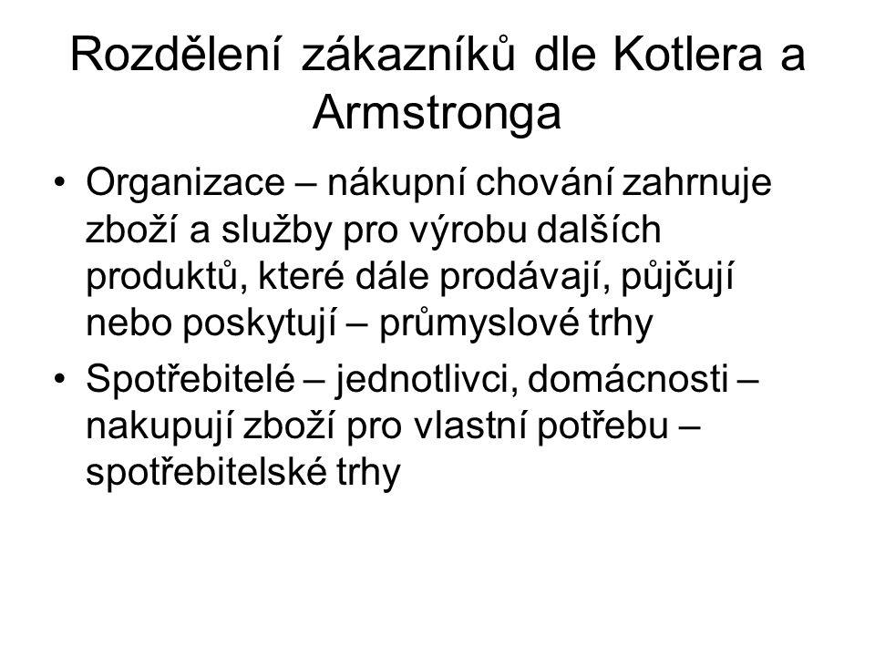 Rozdělení zákazníků dle Kotlera a Armstronga Organizace – nákupní chování zahrnuje zboží a služby pro výrobu dalších produktů, které dále prodávají, p