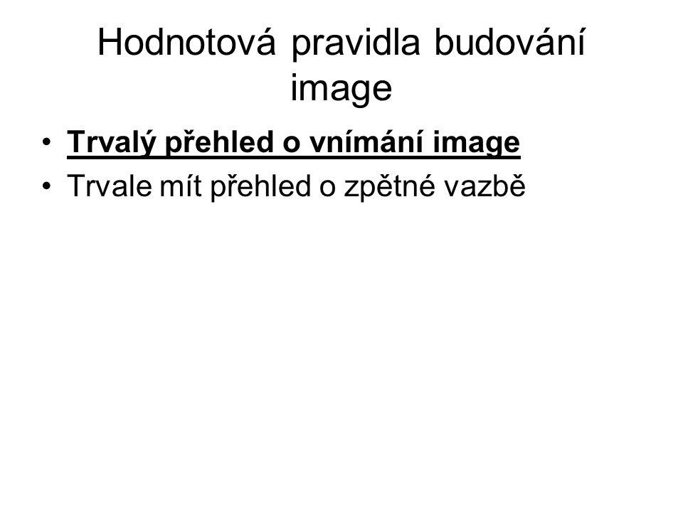 Hodnotová pravidla budování image Trvalý přehled o vnímání image Trvale mít přehled o zpětné vazbě