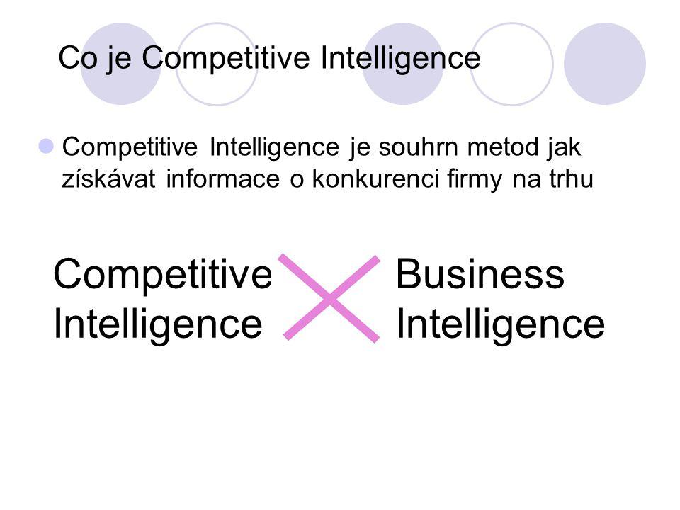 Co je to SCIP (www.SCIP.org)?www.SCIP.org The Society of Competitive Intelligence Professionals SCIP je celosvětová nezisková členská organizace pro kohokoliv, kdo se zabývá vytvářením nebo spravováním obchodních znalostí.