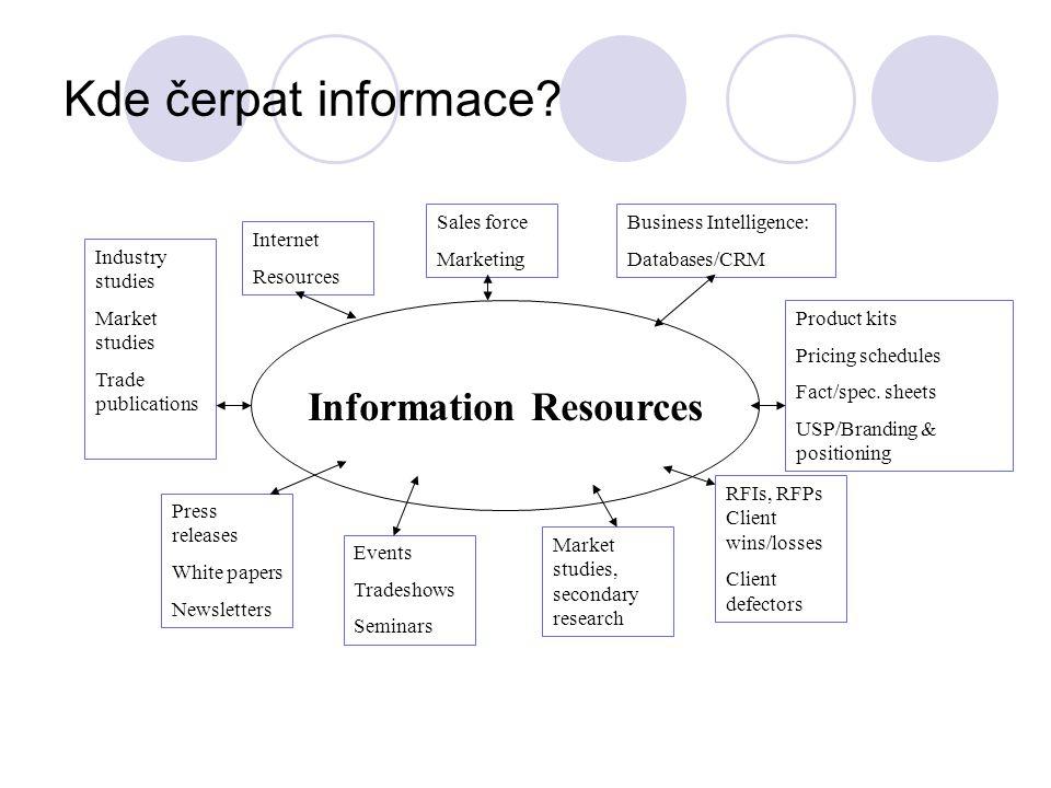 Kde čerpat informace.