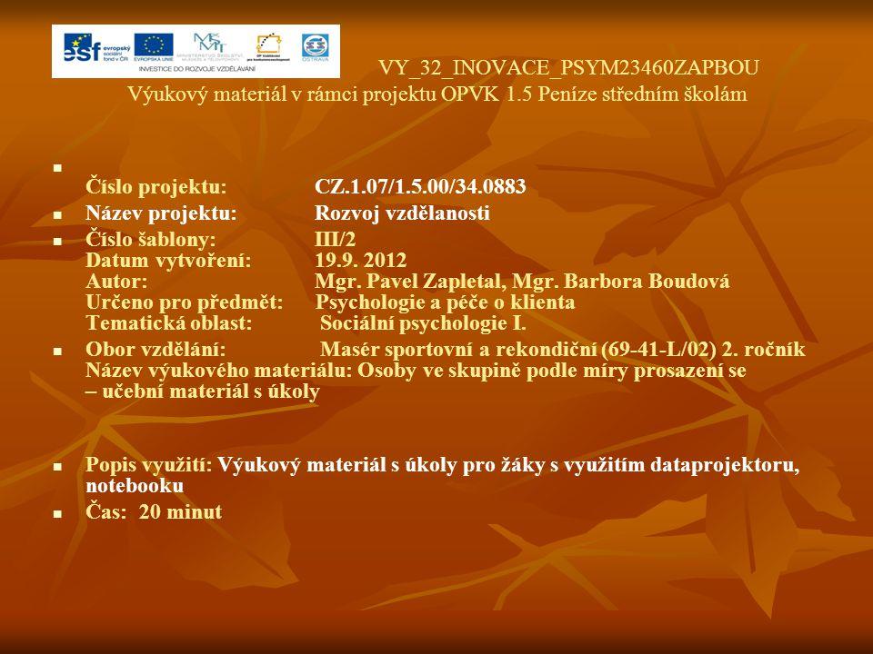 VY_32_INOVACE_PSYM23460ZAPBOU Výukový materiál v rámci projektu OPVK 1.5 Peníze středním školám Číslo projektu:CZ.1.07/1.5.00/34.0883 Název projektu:R
