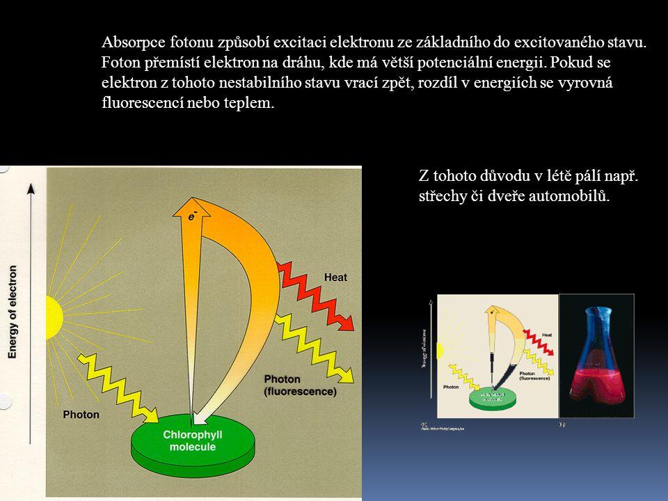 Absorpce fotonu způsobí excitaci elektronu ze základního do excitovaného stavu. Foton přemístí elektron na dráhu, kde má větší potenciální energii. Po
