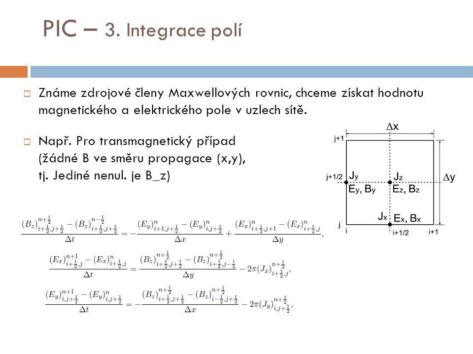  Známe zdrojové členy Maxwellových rovnic, chceme získat hodnotu magnetického a elektrického pole v uzlech sítě.  Např. Pro transmagnetický případ (