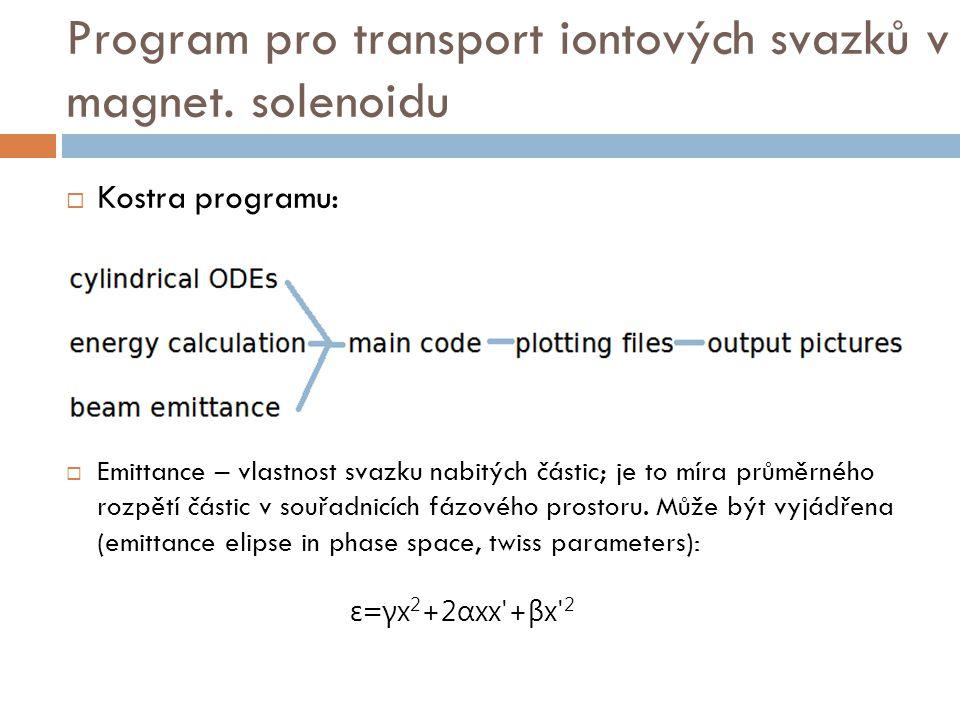 Program pro transport iontových svazků v magnet. solenoidu  Kostra programu:  Emittance – vlastnost svazku nabitých částic; je to míra průměrného ro