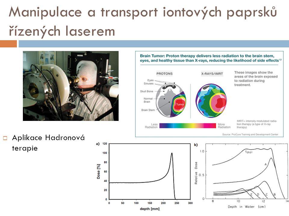 Manipulace a transport iontových paprsků řízených laserem  Aplikace Hadronová terapie
