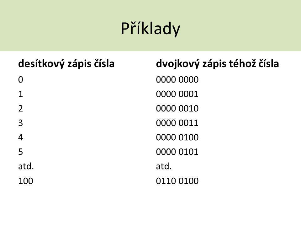 Příklady desítkový zápis čísla 0 1 2 3 4 5 atd. 100 dvojkový zápis téhož čísla 0000 0000 0001 0000 0010 0000 0011 0000 0100 0000 0101 atd. 0110 0100