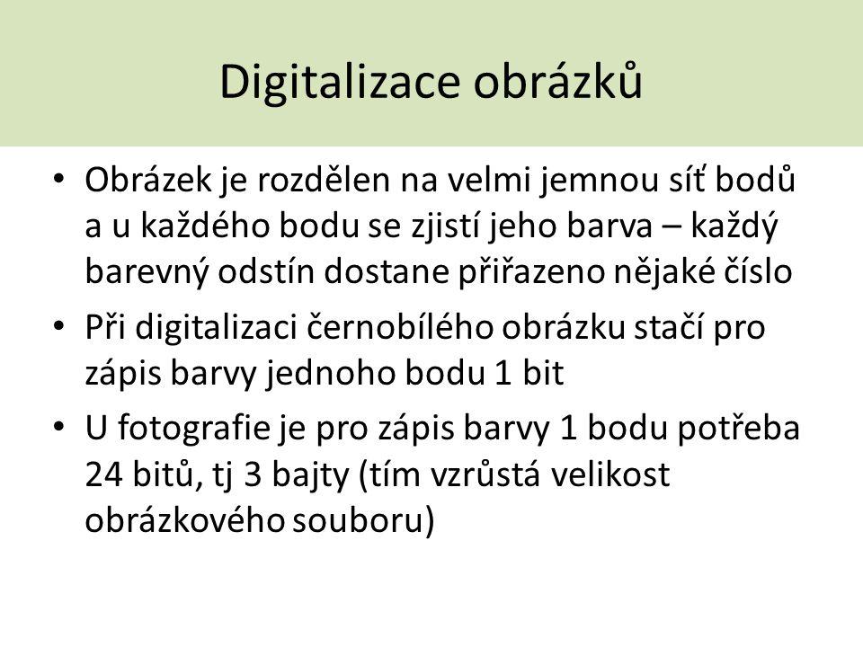 Digitalizace obrázků