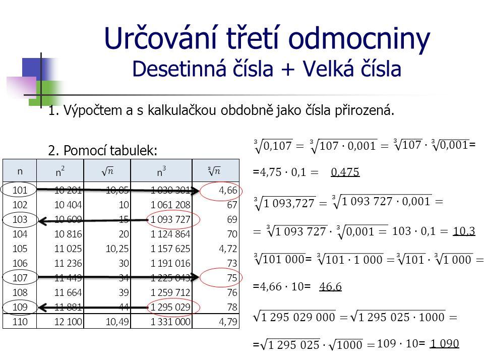 Určování třetí odmocniny Desetinná čísla + Velká čísla 1. Výpočtem a s kalkulačkou obdobně jako čísla přirozená. 2. Pomocí tabulek: