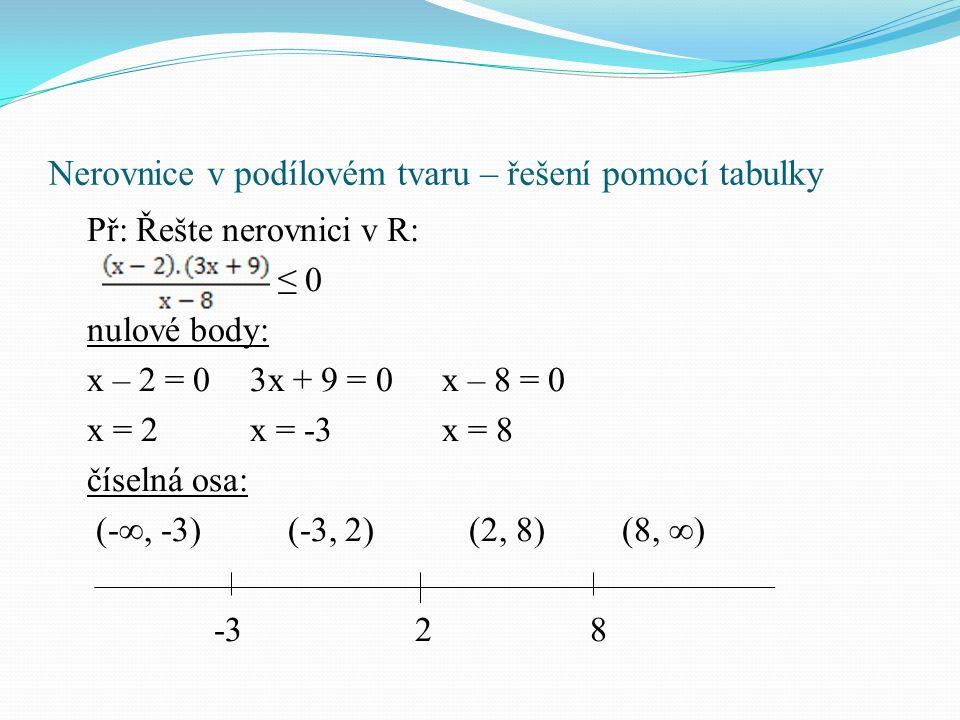 Nerovnice v podílovém tvaru – řešení pomocí tabulky Př: Řešte nerovnici v R: ≤ 0 nulové body: x – 2 = 03x + 9 = 0x – 8 = 0 x = 2x = -3x = 8 číselná os