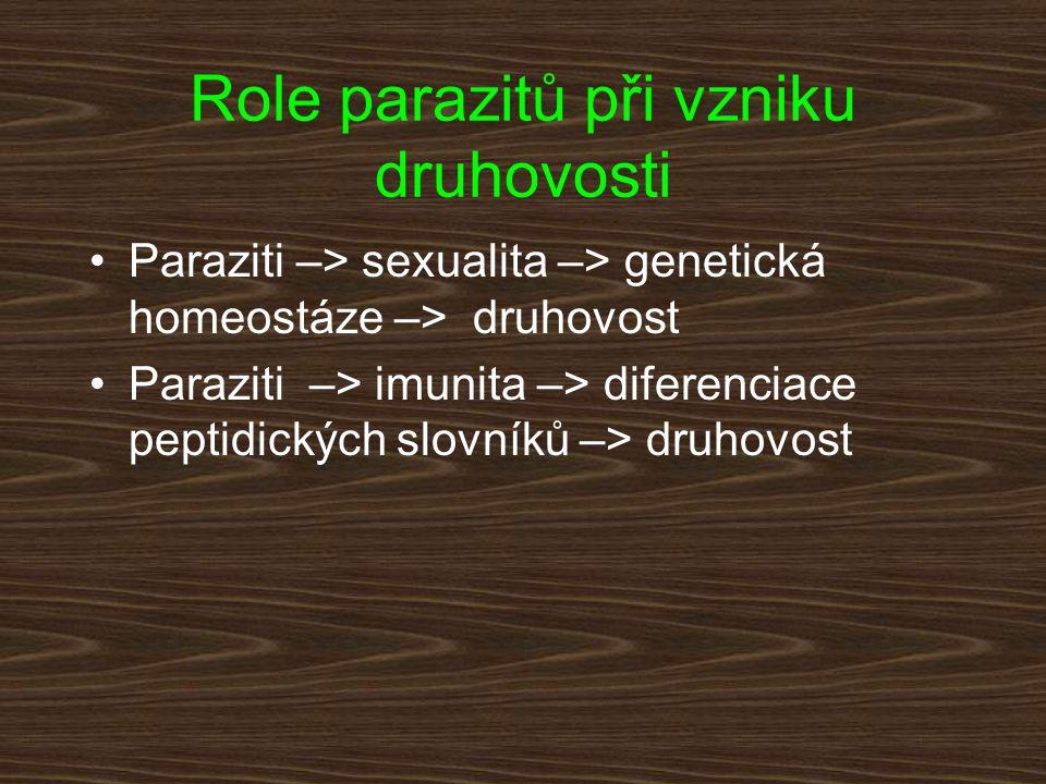 Role parazitů při vzniku druhovosti Paraziti –> sexualita –> genetická homeostáze –> druhovost Paraziti –> imunita –> diferenciace peptidických slovní