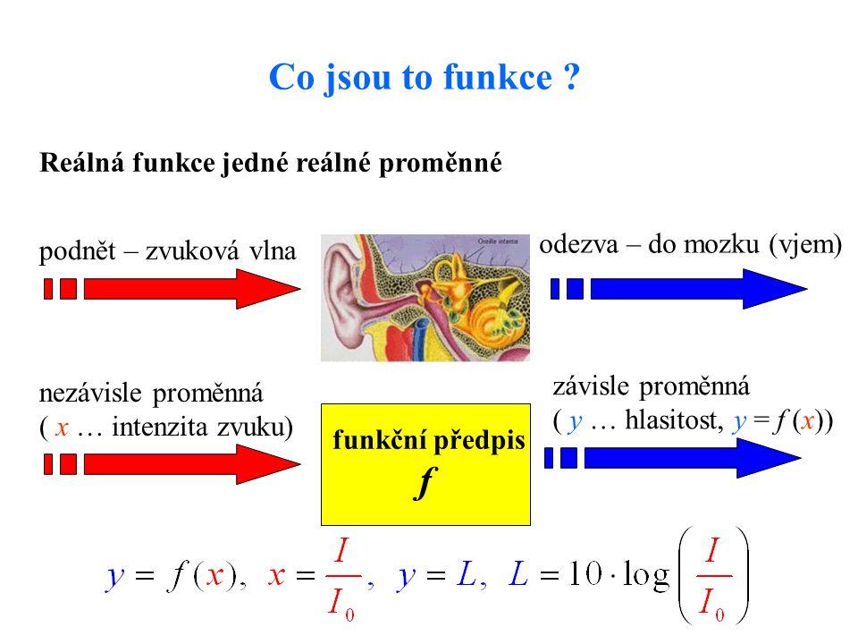 Co jsou to funkce ? Reálná funkce jedné reálné proměnné podnět – zvuková vlna odezva – do mozku (vjem) nezávisle proměnná ( x … intenzita zvuku) závis