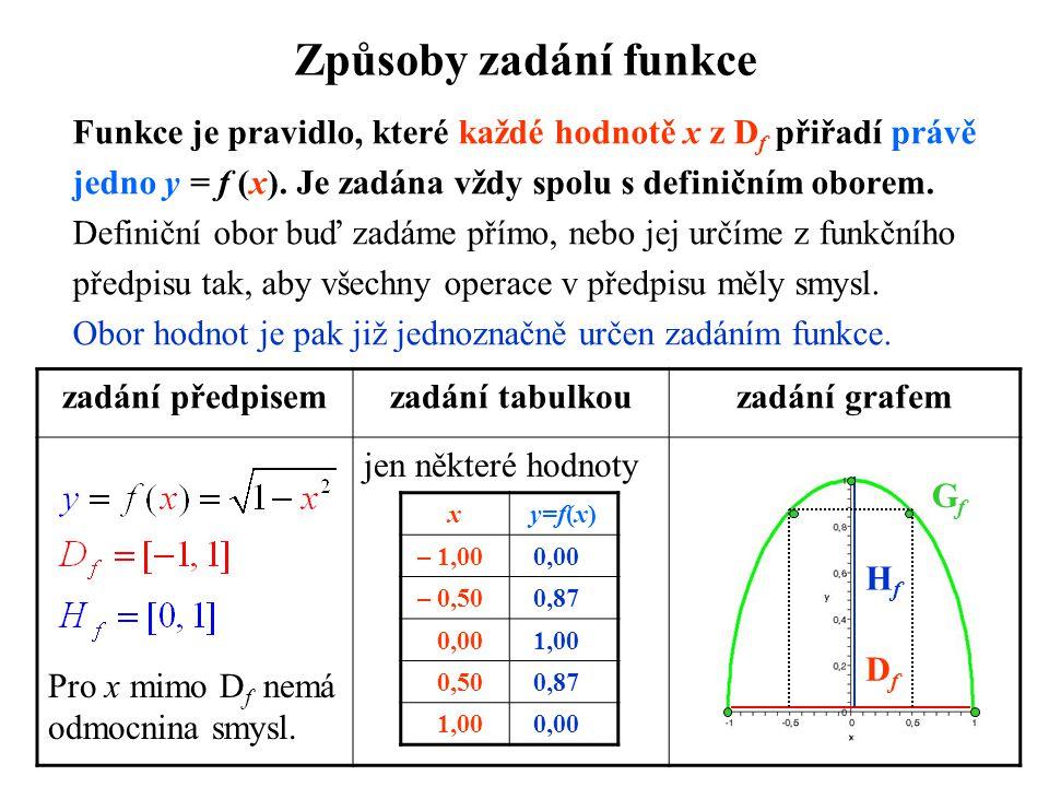 Způsoby zadání funkce Funkce je pravidlo, které každé hodnotě x z D f přiřadí právě jedno y = f (x). Je zadána vždy spolu s definičním oborem. Definič