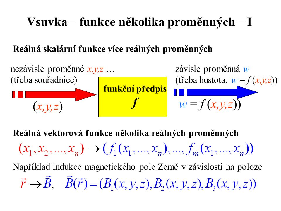 Vsuvka – funkce několika proměnných – I Reálná skalární funkce více reálných proměnných nezávisle proměnné x,y,z … (třeba souřadnice) závisle proměnná w (třeba hustota, w = f (x,y,z)) funkční předpis f (x,y,z) w = f (x,y,z)) Reálná vektorová funkce několika reálných proměnných Například indukce magnetického pole Země v závislosti na poloze