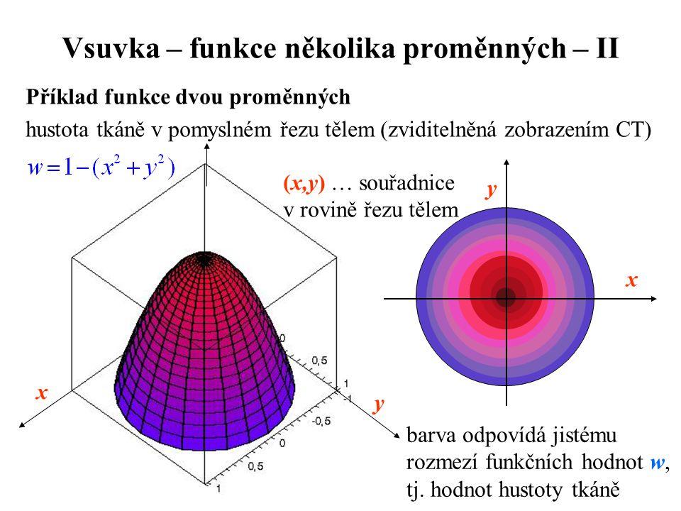 Vsuvka – funkce několika proměnných – II Příklad funkce dvou proměnných hustota tkáně v pomyslném řezu tělem (zviditelněná zobrazením CT) x y x y barva odpovídá jistému rozmezí funkčních hodnot w, tj.