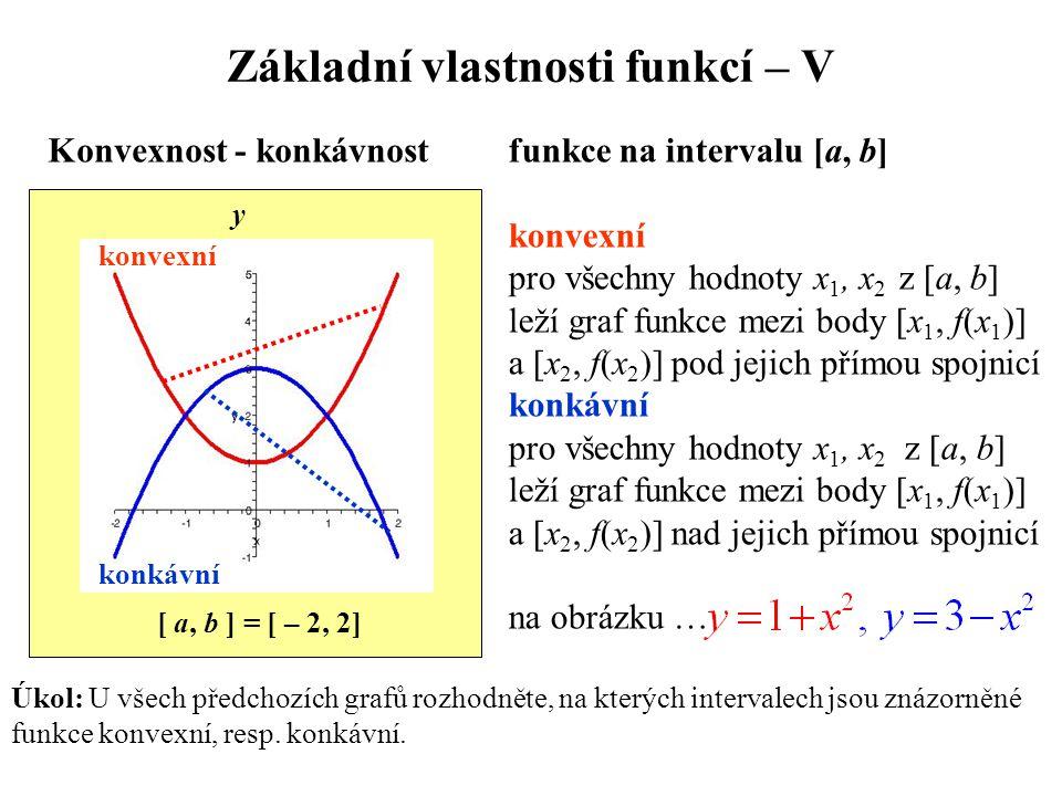 Základní vlastnosti funkcí – V Konvexnost - konkávnostfunkce na intervalu [a, b] konvexní pro všechny hodnoty x 1, x 2 z [a, b] leží graf funkce mezi body [x 1, f(x 1 )] a [x 2, f(x 2 )] pod jejich přímou spojnicí konkávní pro všechny hodnoty x 1, x 2 z [a, b] leží graf funkce mezi body [x 1, f(x 1 )] a [x 2, f(x 2 )] nad jejich přímou spojnicí na obrázku … [ a, b ] = [ – 2, 2] Úkol: U všech předchozích grafů rozhodněte, na kterých intervalech jsou znázorněné funkce konvexní, resp.