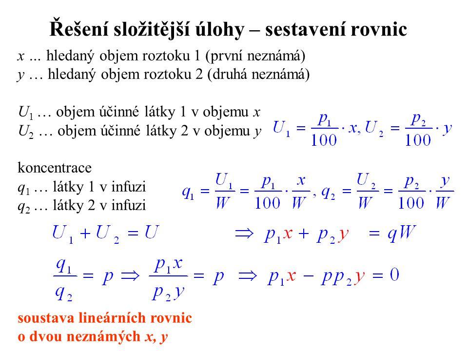 Řešení složitější úlohy – sestavení rovnic x … hledaný objem roztoku 1 (první neznámá) y … hledaný objem roztoku 2 (druhá neznámá) U 1 … objem účinné