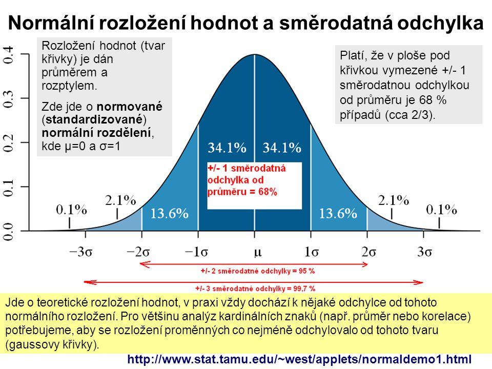 44 Normální rozložení hodnot a směrodatná odchylka http://www.stat.tamu.edu/~west/applets/normaldemo1.html Jde o teoretické rozložení hodnot, v praxi vždy dochází k nějaké odchylce od tohoto normálního rozložení.
