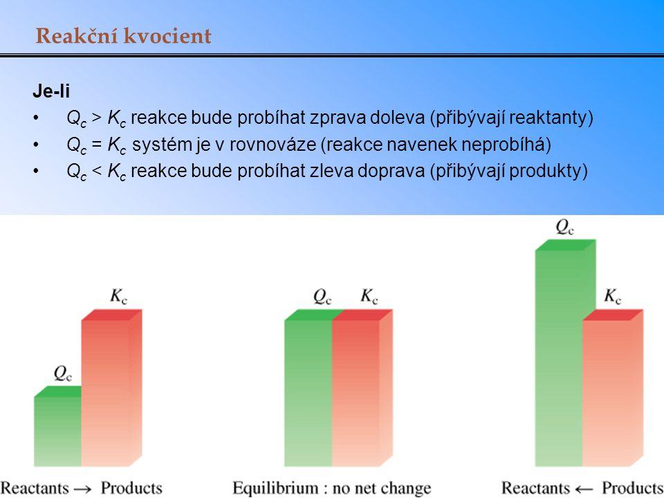 Reakční kvocient Je-li Q c > K c reakce bude probíhat zprava doleva (přibývají reaktanty) Q c = K c systém je v rovnováze (reakce navenek neprobíhá) Q