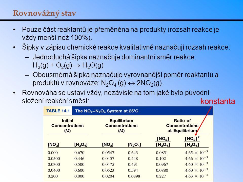 Rovnovážný stav Pouze část reaktantů je přeměněna na produkty (rozsah reakce je vždy menší než 100%). Šipky v zápisu chemické reakce kvalitativně nazn