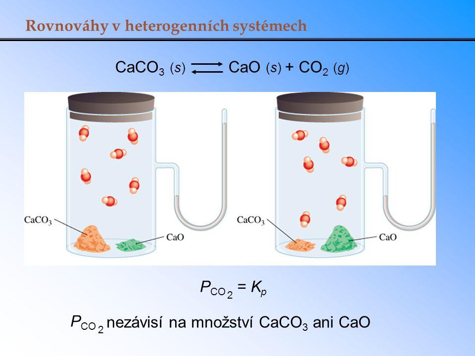 Rovnováhy v heterogenních systémech P CO 2 = K p CaCO 3 (s) CaO (s) + CO 2 (g) P CO 2 nezávisí na množství CaCO 3 ani CaO