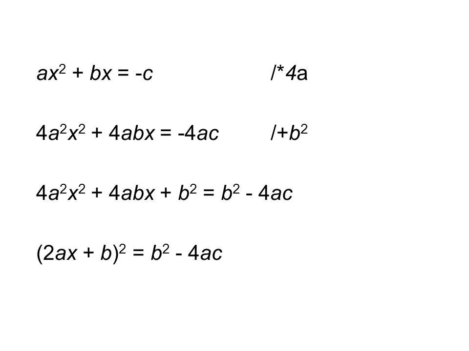 ax 2 + bx = -c/*4a 4a 2 x 2 + 4abx = -4ac/+b 2 4a 2 x 2 + 4abx + b 2 = b 2 - 4ac (2ax + b) 2 = b 2 - 4ac