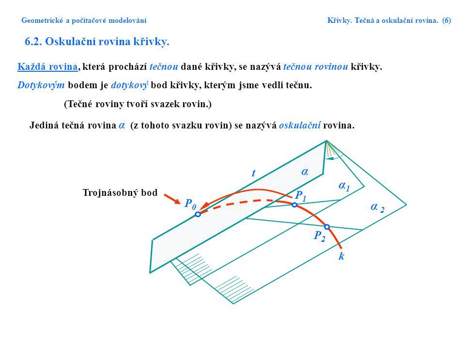Geometrické a počítačové modelování Křivky. Tečná a oskulační rovina. (6) 6.2. Oskulační rovina křivky. P0P0 t k Každá rovina, která prochází tečnou d