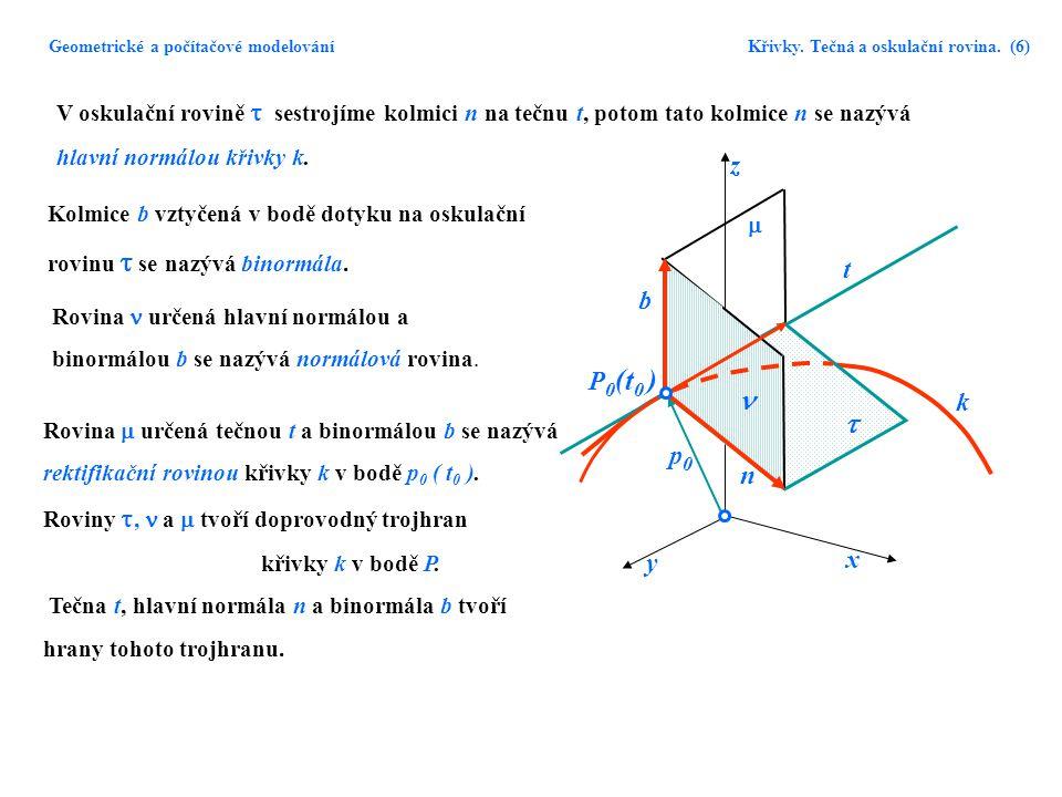 Geometrické a počítačové modelování Křivky. Tečná a oskulační rovina. (6) V oskulační rovině  sestrojíme kolmici n na tečnu t, potom tato kolmice n s