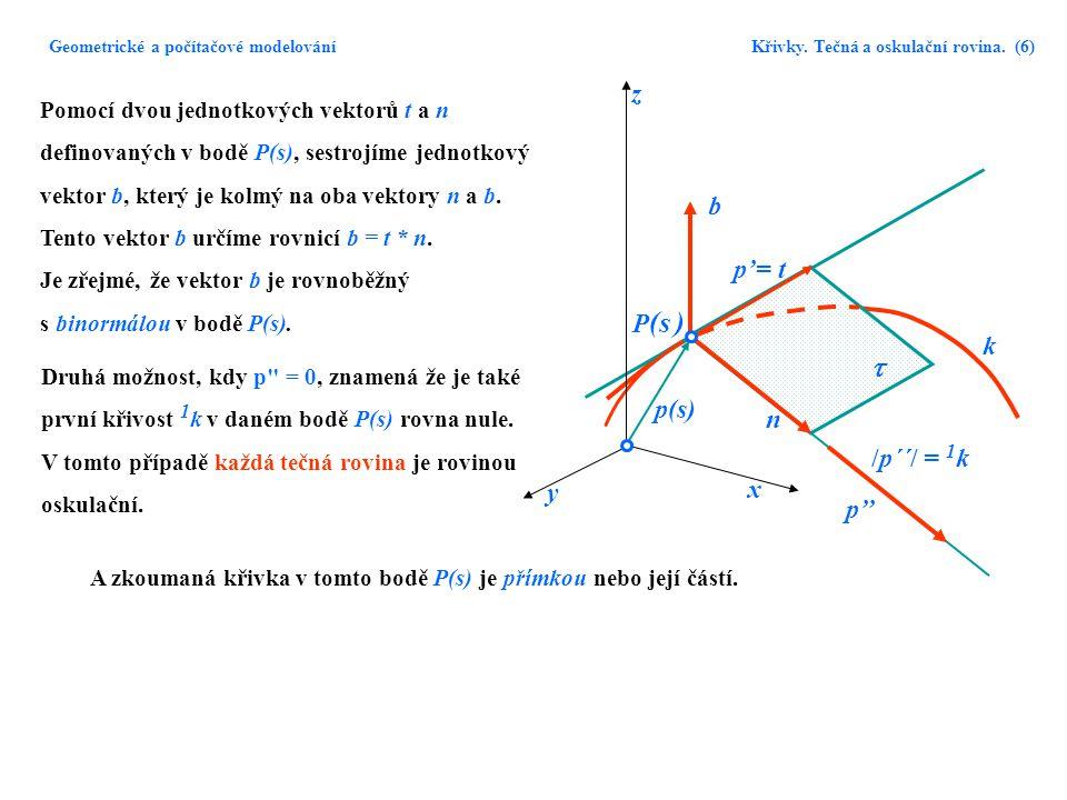 Geometrické a počítačové modelování Křivky. Tečná a oskulační rovina. (6) Pomocí dvou jednotkových vektorů t a n definovaných v bodě P(s), sestrojíme