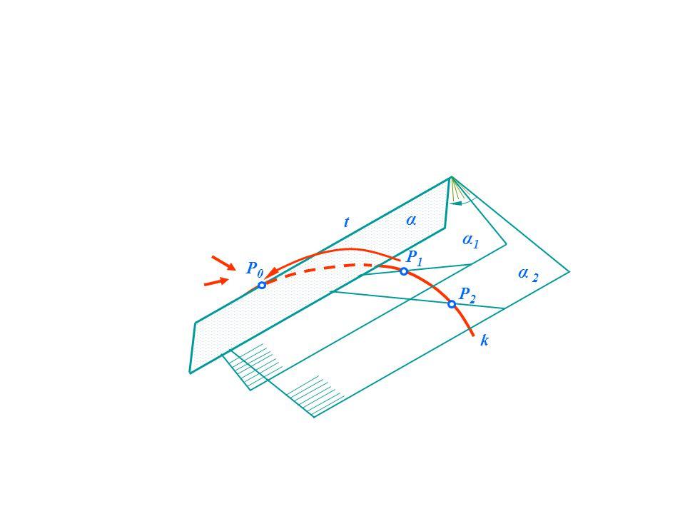 P0P0 t k α1α1 P2P2 α 2α 2 α P1P1