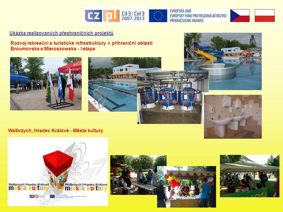 Ukázka realizovaných přeshraničních projektů Walbrzych, Hradec Králové - Města kultury Rozvoj rekreační a turistické infrastruktury v příhraniční obla